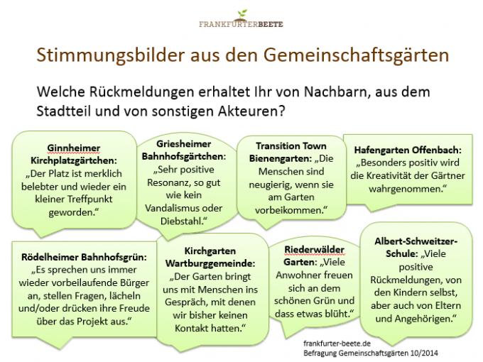 Zitate von Frankfurter Gemeinschaftsgärten